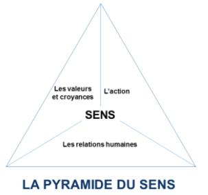 jl_pyramide